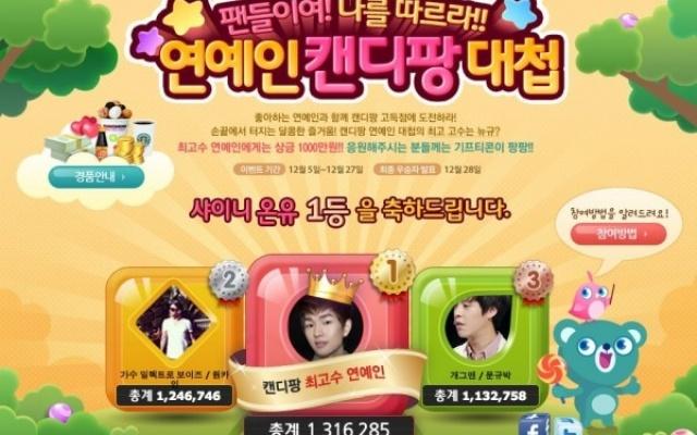 """Celebrity Candypang Contest"" výhercovia"
