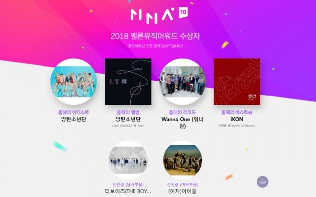 Víťazi 2018 Melon Music Awards